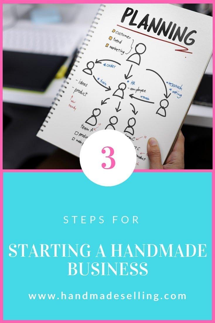 starting a handmade business ~ header